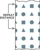 This Is Not The Case And It Needs To Be Clearly Appreciated That Pattern Repeat Can Very Different From Match